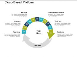 Cloud Based Platform Ppt Powerpoint Presentation Inspiration Model Cpb