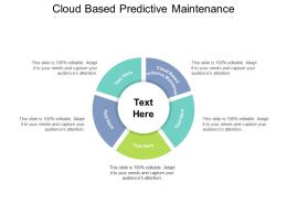 Cloud Based Predictive Maintenance Ppt Powerpoint Presentation Slides Maker Cpb