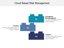 Cloud Based Risk Management Ppt Powerpoint Presentation Show Styles Cpb