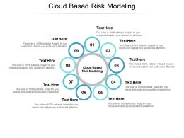 Cloud Based Risk Modeling Ppt Powerpoint Presentation Summary Aids Cpb