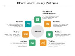 Cloud Based Security Platforms Ppt Powerpoint Presentation Visual Aids Summary Cpb