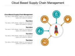 Cloud Based Supply Chain Management Ppt Powerpoint Presentation Gallery Visuals Cpb
