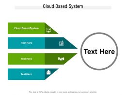 Cloud Based System Ppt Powerpoint Presentation Model Pictures Cpb