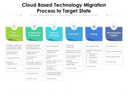 Cloud Based Technology Migration Process To Target State