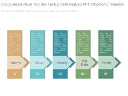 Cloud Based Visual Tool Box For Big Data Analysis Ppt Infographic Template