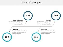 Cloud Challenges Ppt Powerpoint Presentation Portfolio Graphics Tutorials Cpb
