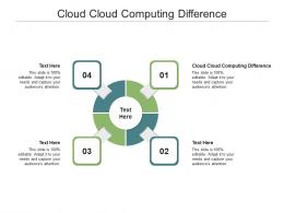Cloud Cloud Computing Difference Ppt Powerpoint Presentation Outline Icon Cpb