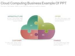 Cloud Computing Business Example Of Ppt