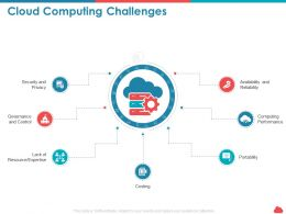 Cloud Computing Challenges Portability Ppt Powerpoint Presentation Good