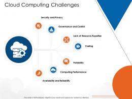Cloud Computing Challenges Security Ppt Brochure