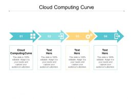 Cloud Computing Curve Ppt Powerpoint Presentation Model Ideas Cpb