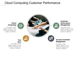 Cloud Computing Customer Performance Management Increase Customer Engagement Cpb