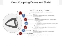 Cloud Computing Deployment Model Ppt Powerpoint Presentation Summary Themes Cpb