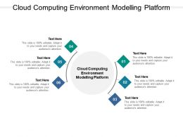 Cloud Computing Environment Modelling Platform Ppt Powerpoint Presentation Outline Cpb