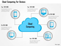 Cloud Computing For Devices Flat Powerpoint Design