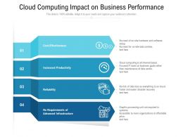 Cloud Computing Impact On Business Performance