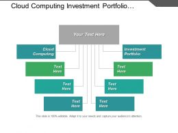 Cloud Computing Investment Portfolio Performance Review Competitive Advantage Cpb