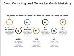 Cloud Computing Lead Generation Goods Marketing Customer Experience Automation Cpb