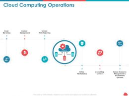 Cloud Computing Operations Recruitment Ppt Presentation Templates