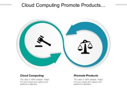 Cloud Computing Promote Products Leading Innovation People Skills
