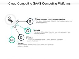 Cloud Computing SAAS Computing Platforms Ppt Powerpoint Presentation Slides Templates Cpb