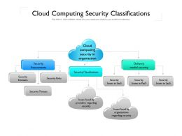 Cloud Computing Security Classifications