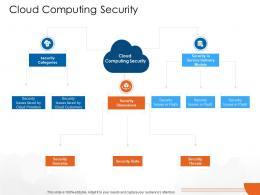 Cloud Computing Security Cloud Computing Ppt Template