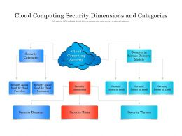 Cloud Computing Security Dimensions And Categories