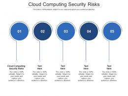 Cloud Computing Security Risks Ppt Powerpoint Presentation Layouts Deck Cpb