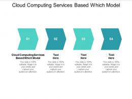 Cloud Computing Services Based Which Model Ppt Powerpoint Presentation Layouts Graphic Images Cpb
