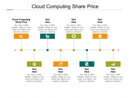 Cloud Computing Share Price Ppt Powerpoint Presentation Icon Outfit Cpb
