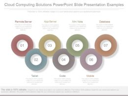Cloud Computing Solutions Powerpoint Slide Presentation Examples