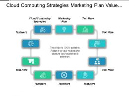 Cloud Computing Strategies Marketing Plan Value Customer Segmentation Cpb