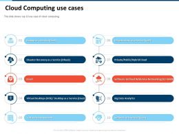 Cloud Computing Use Cases Area Networking Ppt Powerpoint Presentation Examples