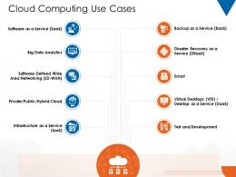Cloud Computing Use Cases Cloud Computing Ppt Microsoft