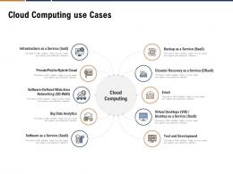 Cloud Computing Use Cases Devops Cloud Computing Ppt Powerpoint Icons