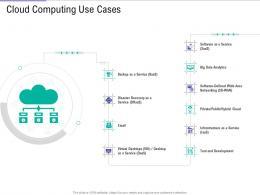 Cloud Computing Use Cases Public Vs Private Vs Hybrid Vs Community Cloud Computing