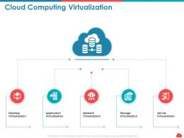Cloud Computing Virtualization Application Ppt Powerpoint Background