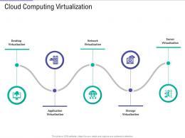 Cloud Computing Virtualization Public Vs Private Vs Hybrid Vs Community Cloud Computing