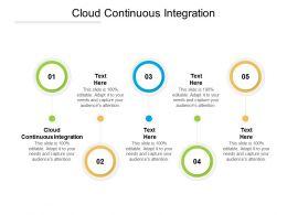 Cloud Continuous Integration Ppt Powerpoint Presentation Show Introduction Cpb