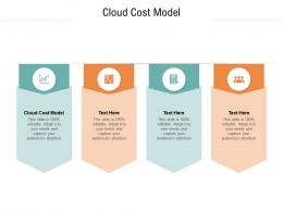 Cloud Cost Model Ppt Powerpoint Presentation Icon Images Cpb