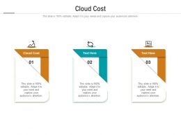 Cloud Cost Ppt Powerpoint Presentation Background Image Cpb