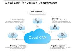 Cloud CRM For Various Departments