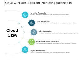 Cloud CRM With Sales And Marketing Automation
