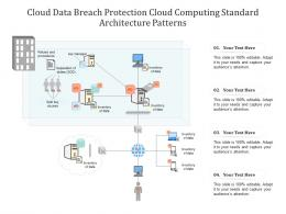 Cloud Data Breach Protection Cloud Computing Standard Architecture Patterns Ppt Powerpoint Slide