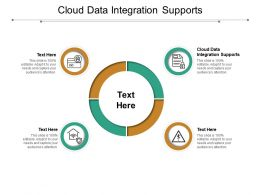 Cloud Data Integration Supports Ppt Powerpoint Presentation Ideas Format Cpb