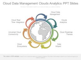 Cloud Data Management Clouds Analytics Ppt Slides
