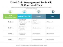 Cloud Data Management Tools With Platform And Price