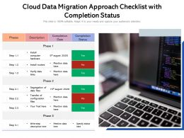 Cloud Data Migration Approach Checklist With Completion Status