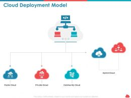 Cloud Deployment Model Hybrid Ppt Powerpoint Presentation Show